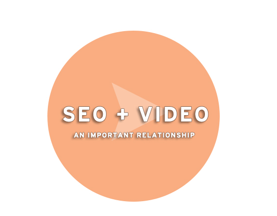 videos and seo