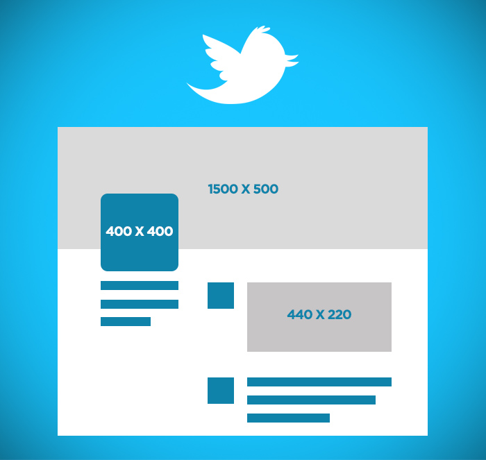 Twitter-Image-Dimensions